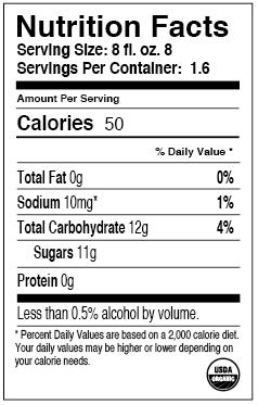 Kombucha-Nutrition