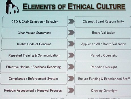 Talk Is Cheap The Boards Role In An Ethical Culture Corporate