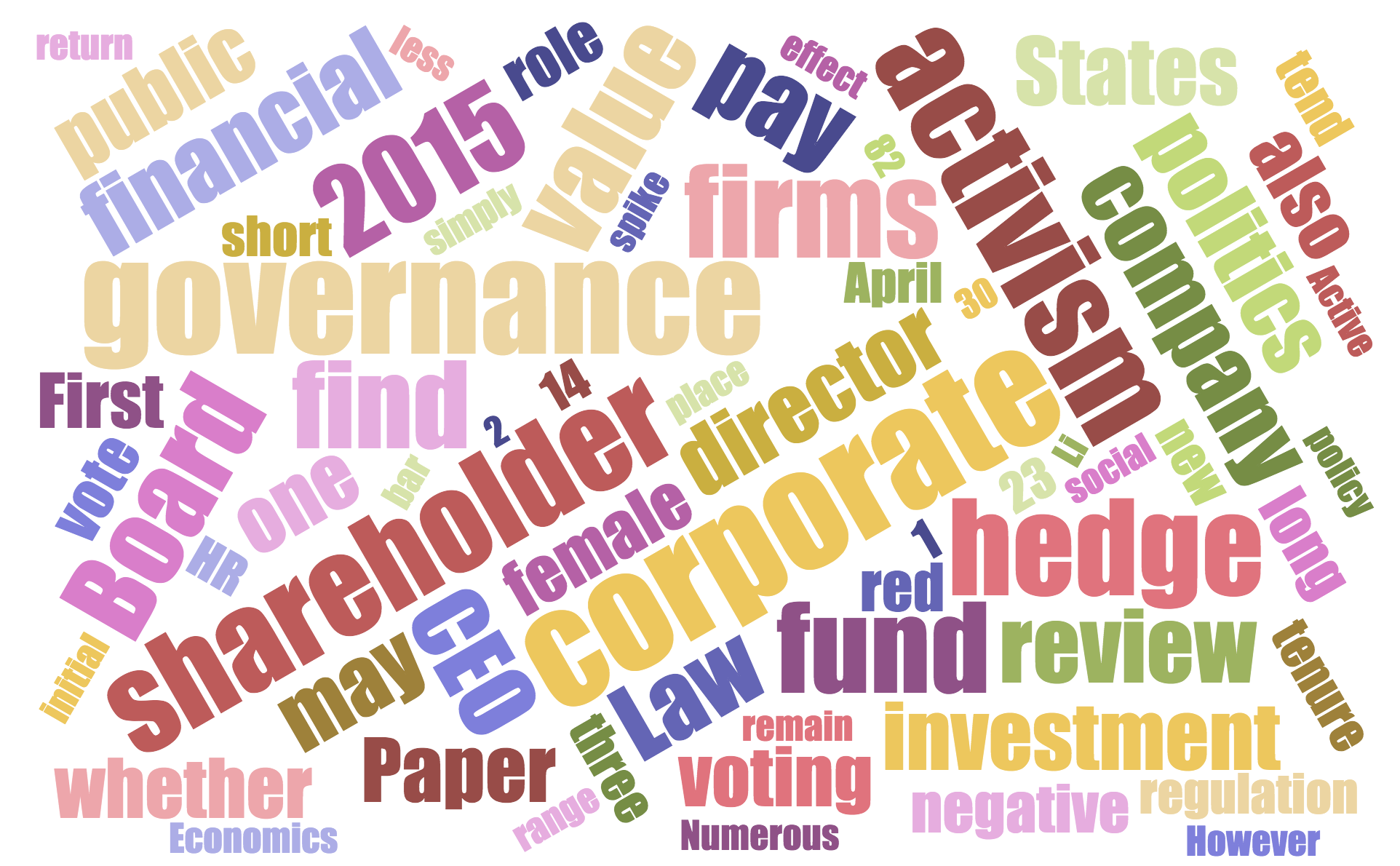 recent research in corporate governance part 1