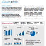 JNJ Sustainability Profile