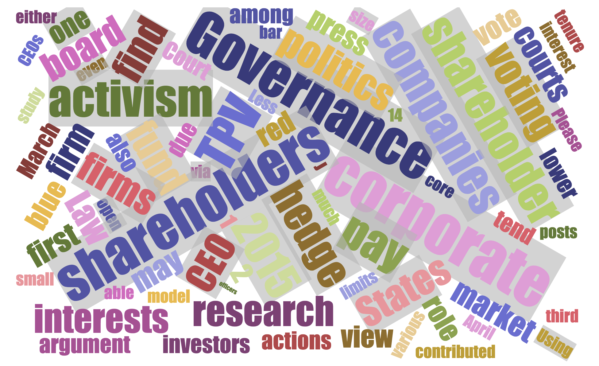 essay on corporate governance What is corporate governancewhat factors account for the considerable amount of attention corporate governance receives from several parties.