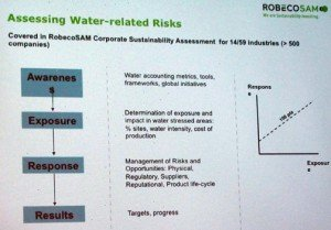 Assessing-Water-Related-Risks