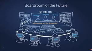 Boardroom Issues of the Future