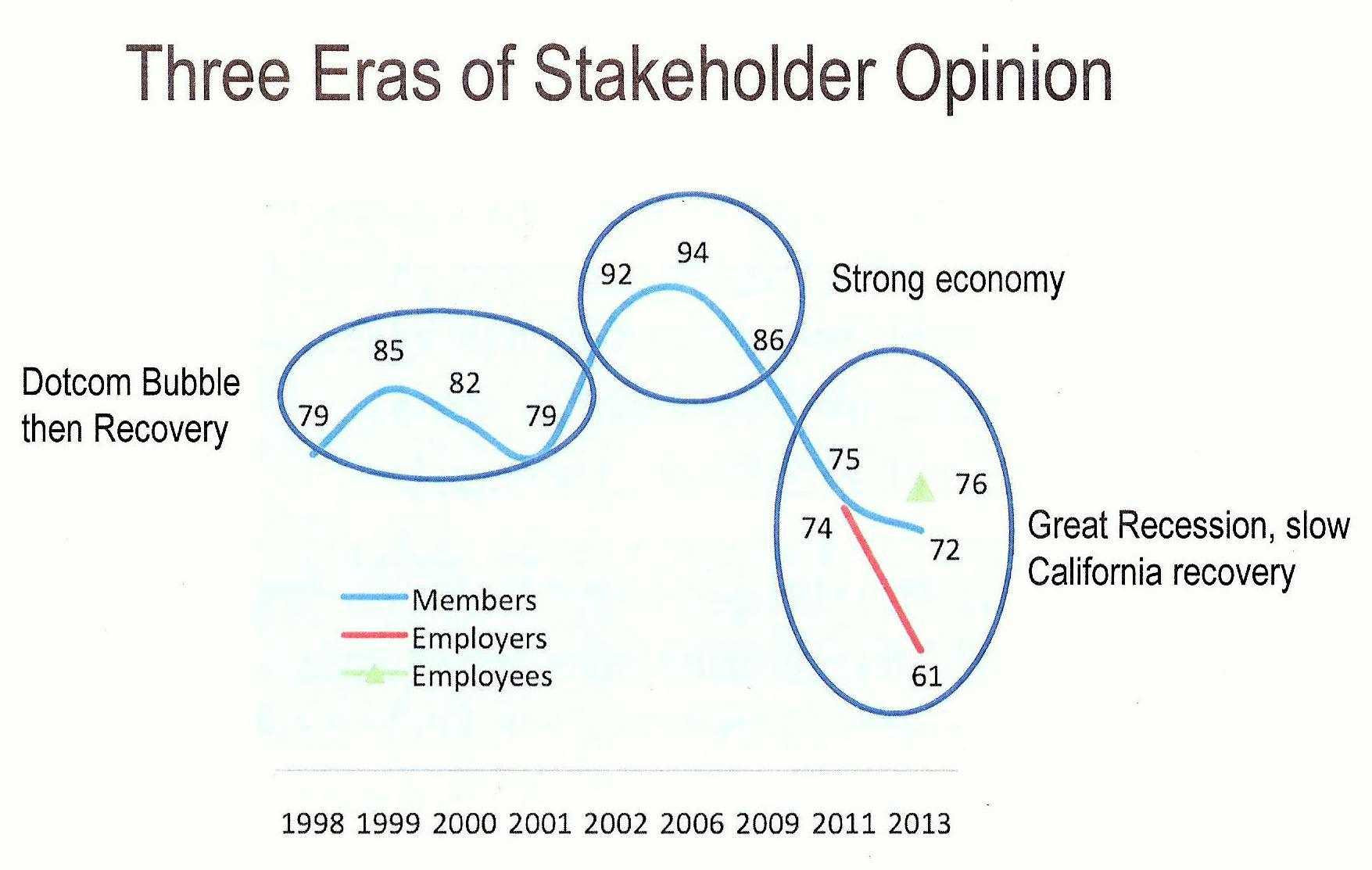 shareholder and stakeholder essay In a corporation, as defined in its first usage in a 1963 internal memorandum at the stanford research institute, a stakeholder is a member of the groups without whose support the organization would cease to exist.