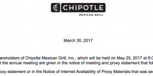 Chipotle Proxy Voting Guide