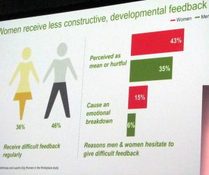 Women get less constructive feedback