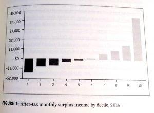 Capitalists Arise - Monthly Surplus