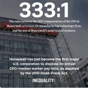 Honeywell Pay Ratio