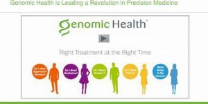 Genomic Health 2018