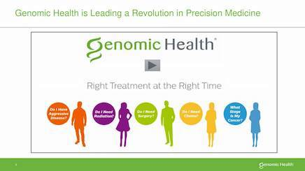 Genomic Health 2018: Will Baker Bros Vote Proxy Access ...