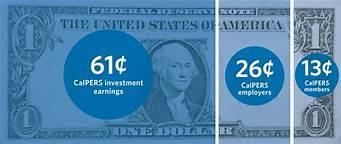 CalPERS dollar