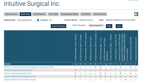 Intuitive Surgical 2019