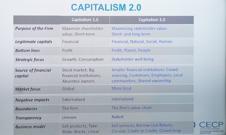 Tulay CSR 5.0a