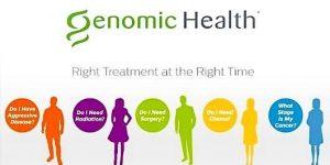 Genomic Health 2019jpg