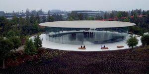 Apple 2020 AGM Proxy Vote