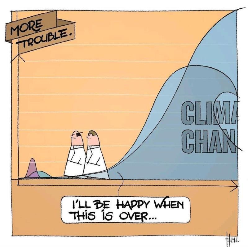 Covid curve v Climate curve
