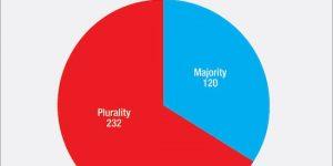 Majority-Voting 2021