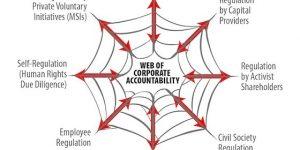 Corporate Accountability Spring 2021