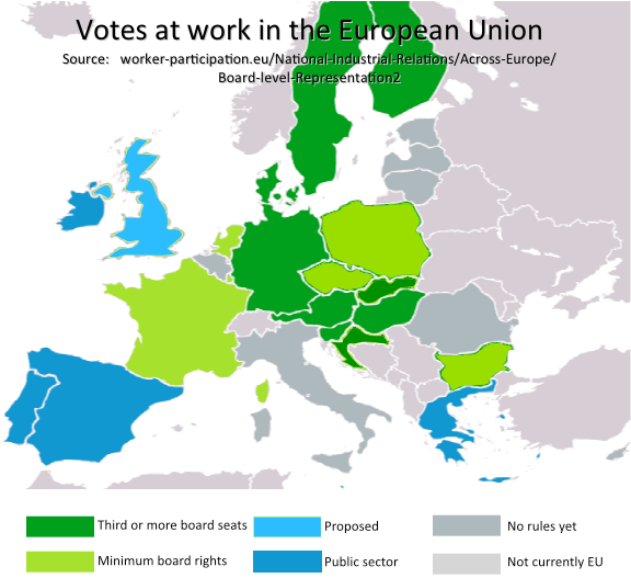 EU Workers on Boards