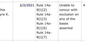 Alphabet 2021 Proxy SEC Denies Request to PBC Proposal