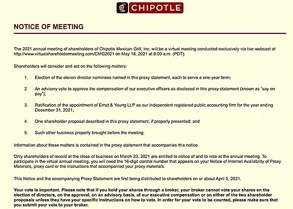 Chipotle 2021 Proxy Vote Recommendations